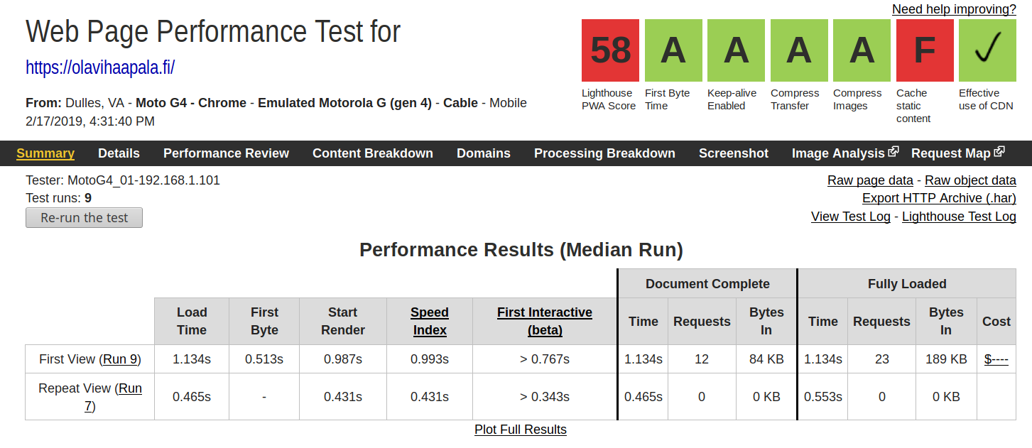 Screenshot of WebPageTest results page for my site.